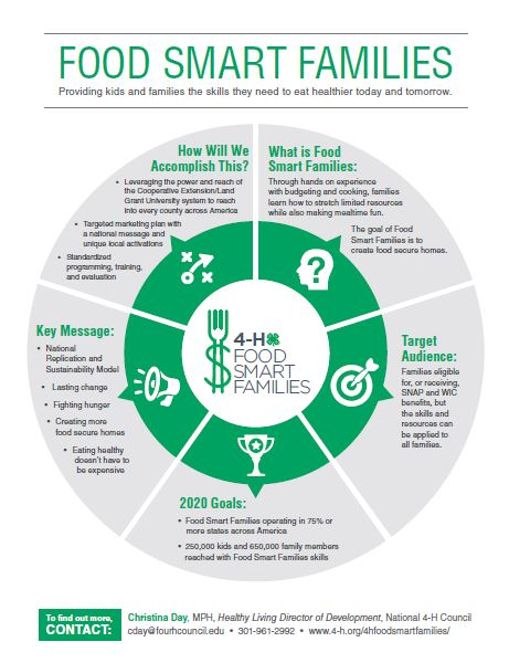 4 h food smart families 4 h healthy living 4 h