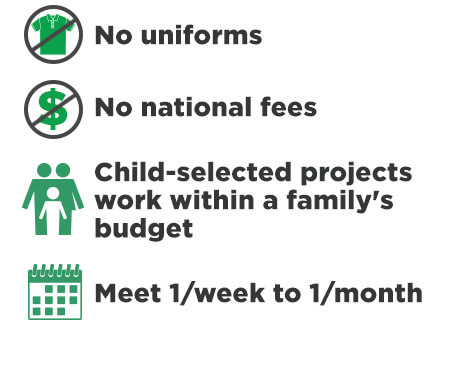 No uniforms or national fees in 4-H